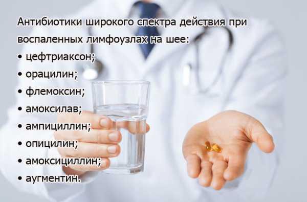 это амоксициллин при воспалении лимфоузлов на шее так))